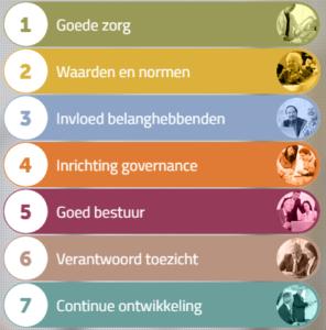 7 punten zorg brede governance code